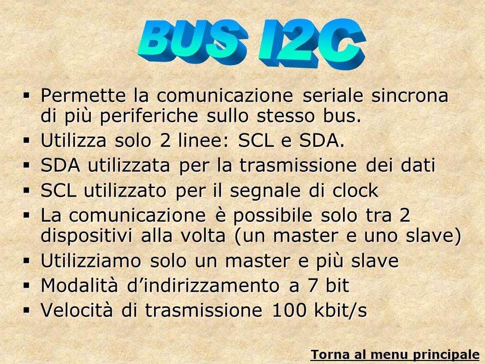Permette la comunicazione seriale sincrona di più periferiche sullo stesso bus. Permette la comunicazione seriale sincrona di più periferiche sullo st