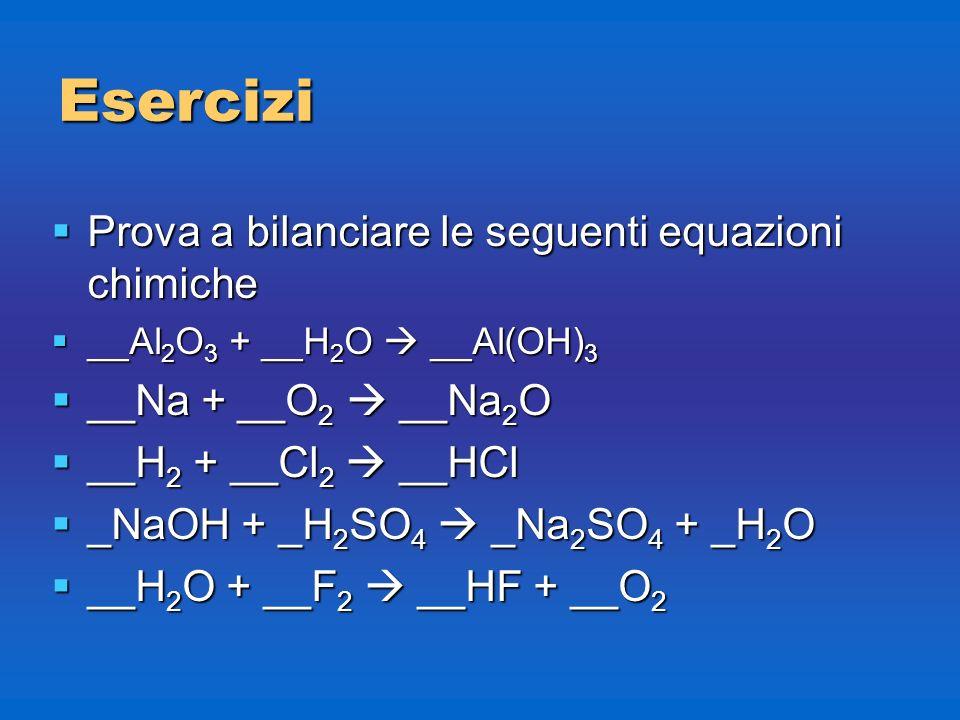 Esercizi Prova a bilanciare le seguenti equazioni chimiche Prova a bilanciare le seguenti equazioni chimiche __Al 2 O 3 + __H 2 O __Al(OH) 3 __Al 2 O