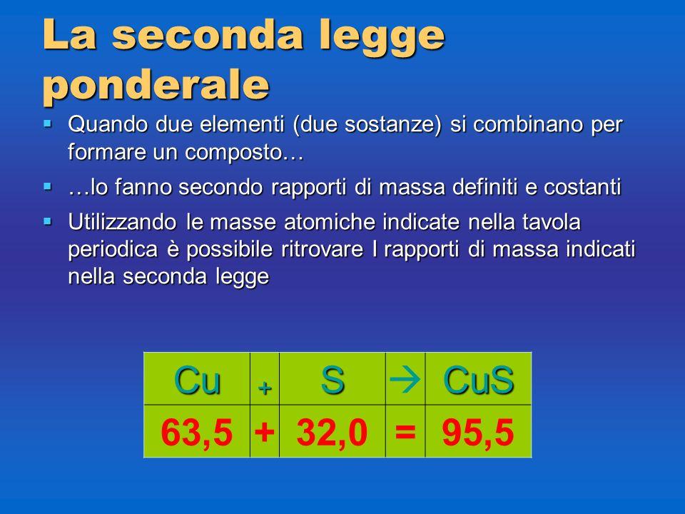 La seconda legge ponderale Quando due elementi (due sostanze) si combinano per formare un composto… Quando due elementi (due sostanze) si combinano pe