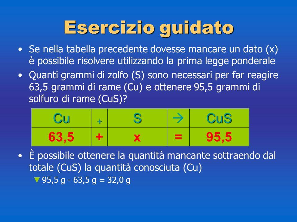 Esercizioguidato Esercizio guidato Se nella tabella precedente dovesse mancare un dato (x) è possibile risolvere utilizzando la prima legge ponderale