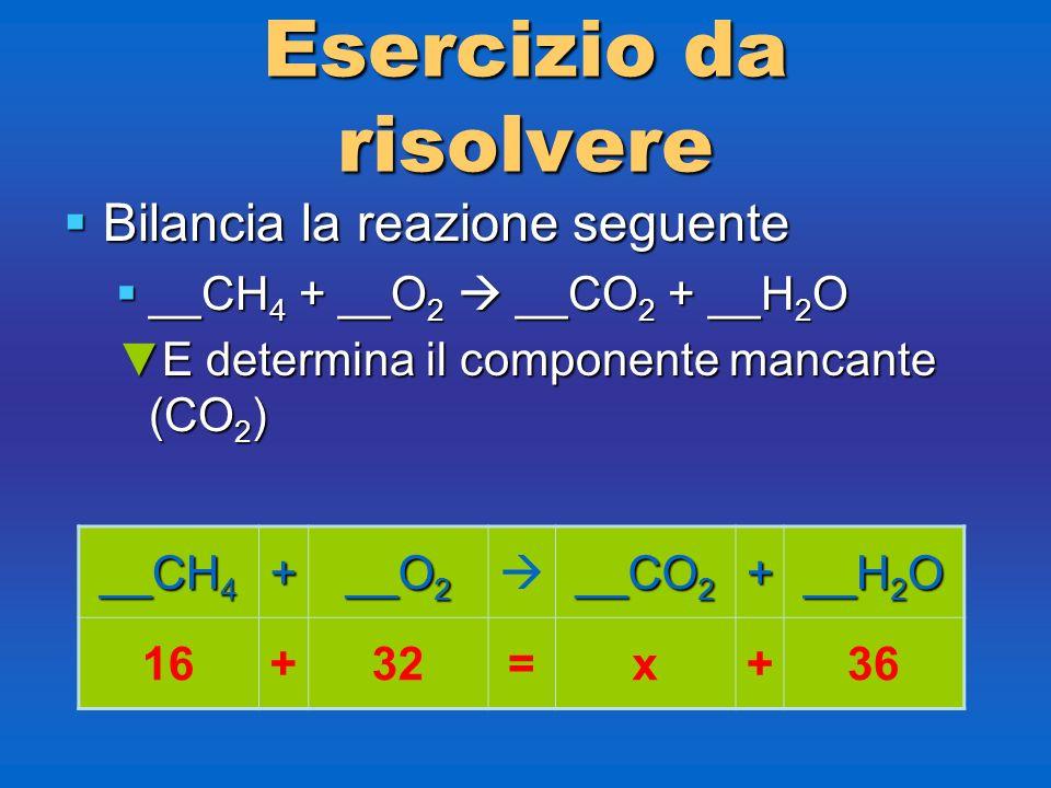 Esercizio da risolvere Bilancia la reazione seguente Bilancia la reazione seguente __CH 4 + __O 2 __CO 2 + __H 2 O __CH 4 + __O 2 __CO 2 + __H 2 O E d