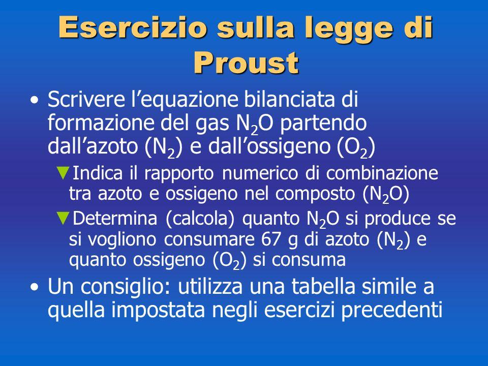 Esercizio sulla legge di Proust Scrivere lequazione bilanciata di formazione del gas N 2 O partendo dallazoto (N 2 ) e dallossigeno (O 2 ) Indica il r