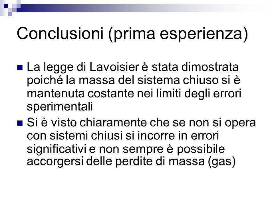 Conclusioni (prima esperienza) La legge di Lavoisier è stata dimostrata poiché la massa del sistema chiuso si è mantenuta costante nei limiti degli er