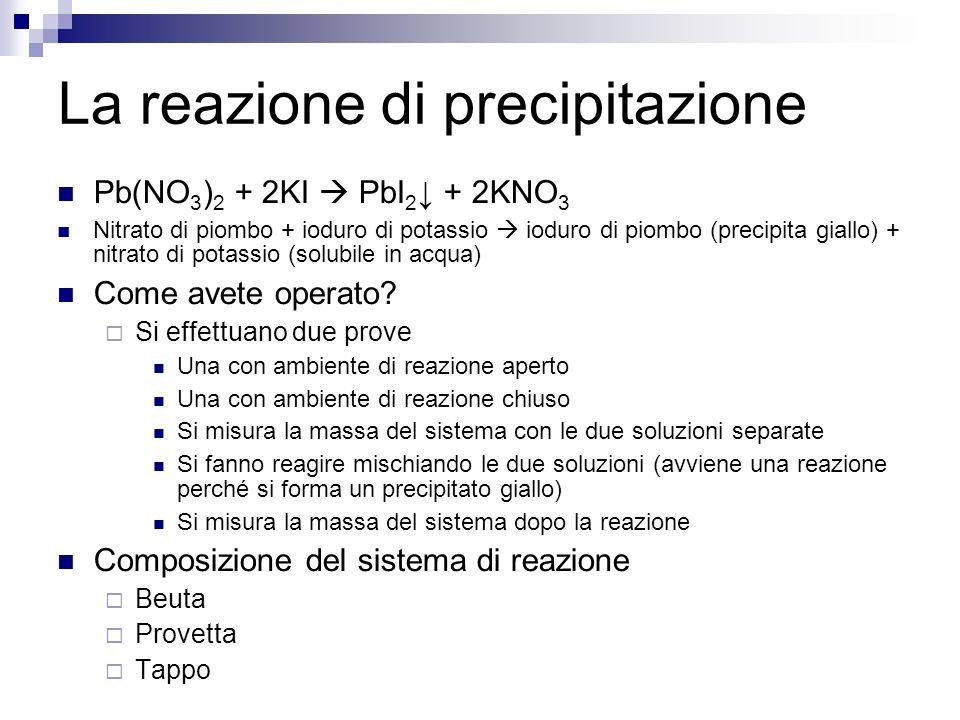 La reazione di precipitazione Pb(NO 3 ) 2 + 2KI PbI 2 + 2KNO 3 Nitrato di piombo + ioduro di potassio ioduro di piombo (precipita giallo) + nitrato di potassio (solubile in acqua) Come avete operato.