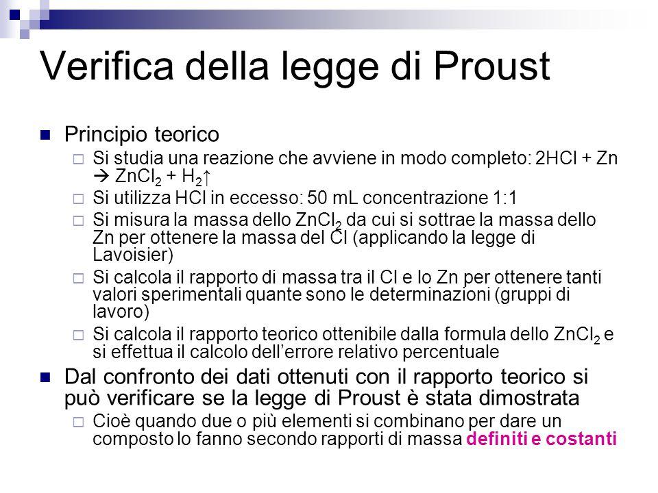 Verifica della legge di Proust Principio teorico Si studia una reazione che avviene in modo completo: 2HCl + Zn ZnCl 2 + H 2 Si utilizza HCl in eccess