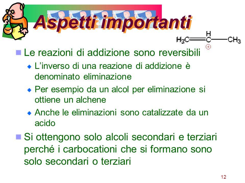 12 Aspetti importanti Le reazioni di addizione sono reversibili Linverso di una reazione di addizione è denominato eliminazione Per esempio da un alco