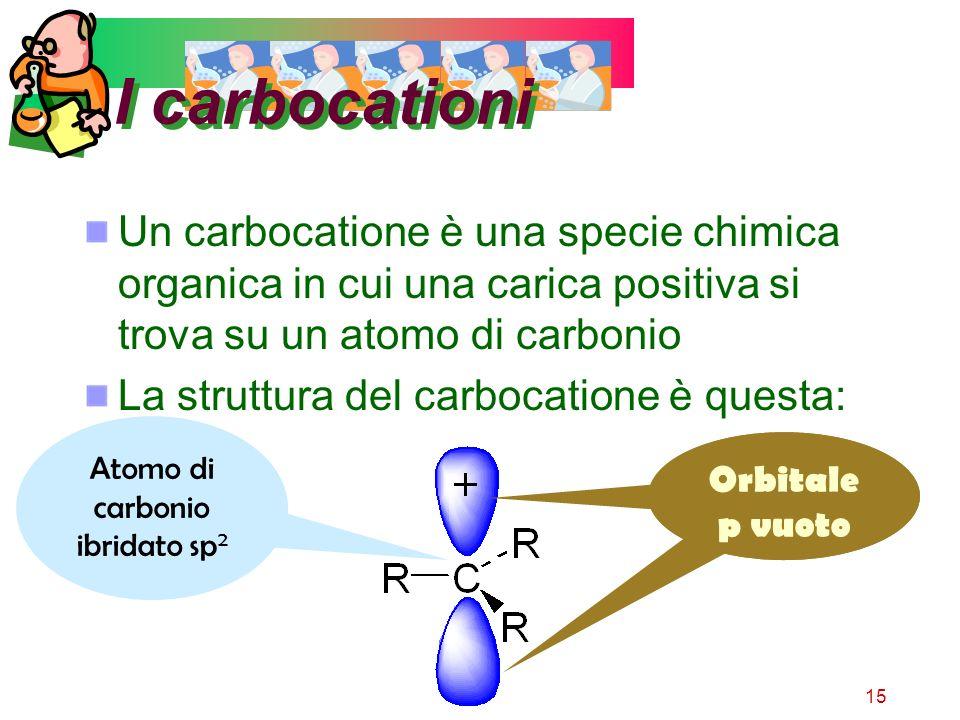 15 I carbocationi Un carbocatione è una specie chimica organica in cui una carica positiva si trova su un atomo di carbonio La struttura del carbocati
