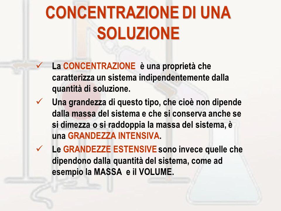 CONCENTRAZIONE DI UNA SOLUZIONE La CONCENTRAZIONE è una proprietà che caratterizza un sistema indipendentemente dalla quantità di soluzione. Una grand