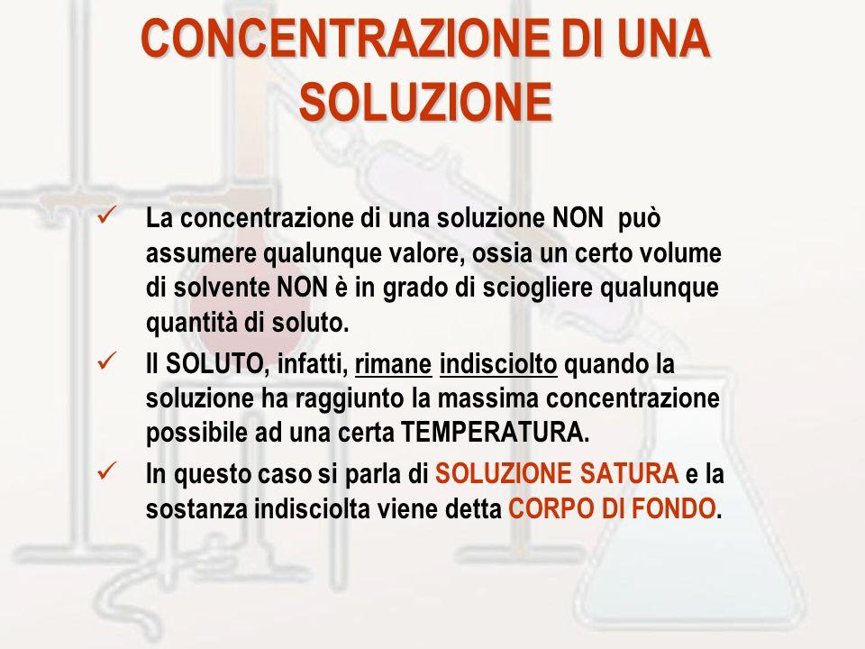 CONCENTRAZIONE DI UNA SOLUZIONE La concentrazione di una soluzione NON può assumere qualunque valore, ossia un certo volume di solvente NON è in grado