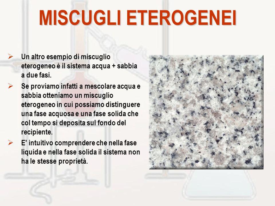 MISCUGLI ETEROGENEI Un altro esempio di miscuglio eterogeneo è il sistema acqua + sabbia a due fasi. Se proviamo infatti a mescolare acqua e sabbia ot