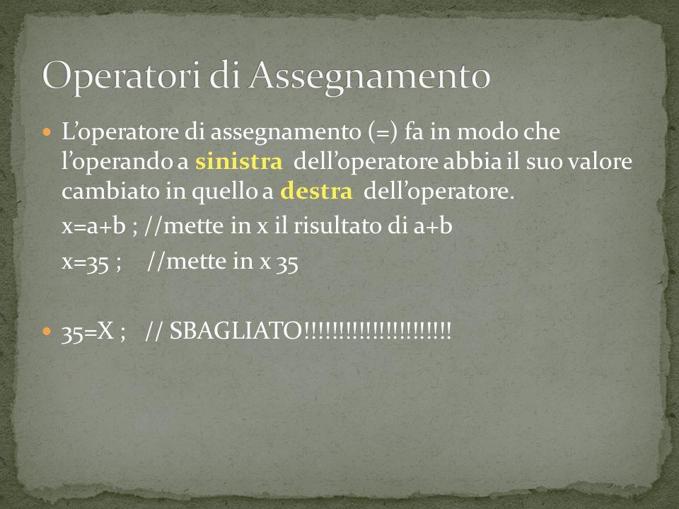 Loperatore di assegnamento (=) fa in modo che loperando a sinistra delloperatore abbia il suo valore cambiato in quello a destra delloperatore.