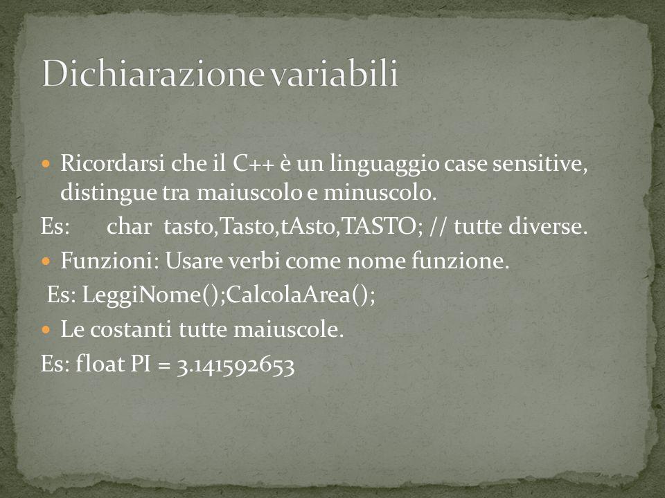 Ricordarsi che il C++ è un linguaggio case sensitive, distingue tra maiuscolo e minuscolo.