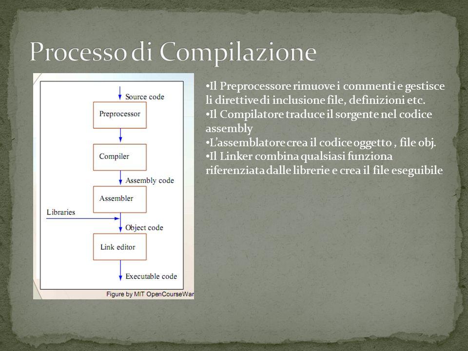 Il Preprocessore rimuove i commenti e gestisce li direttive di inclusione file, definizioni etc.