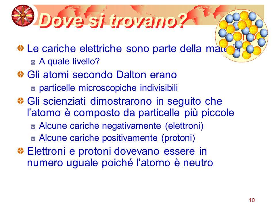 10 Atomo Dove si trovano? Le cariche elettriche sono parte della materia A quale livello? Gli atomi secondo Dalton erano particelle microscopiche indi