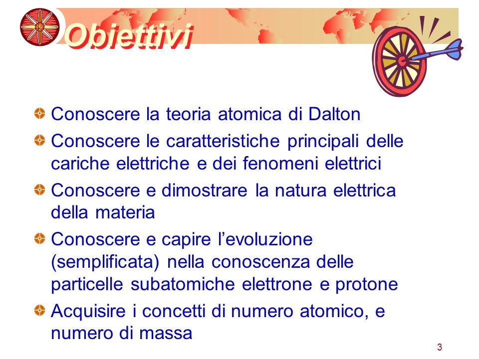 3 Obiettivi Conoscere la teoria atomica di Dalton Conoscere le caratteristiche principali delle cariche elettriche e dei fenomeni elettrici Conoscere e dimostrare la natura elettrica della materia Conoscere e capire levoluzione (semplificata) nella conoscenza delle particelle subatomiche elettrone e protone Acquisire i concetti di numero atomico, e numero di massa