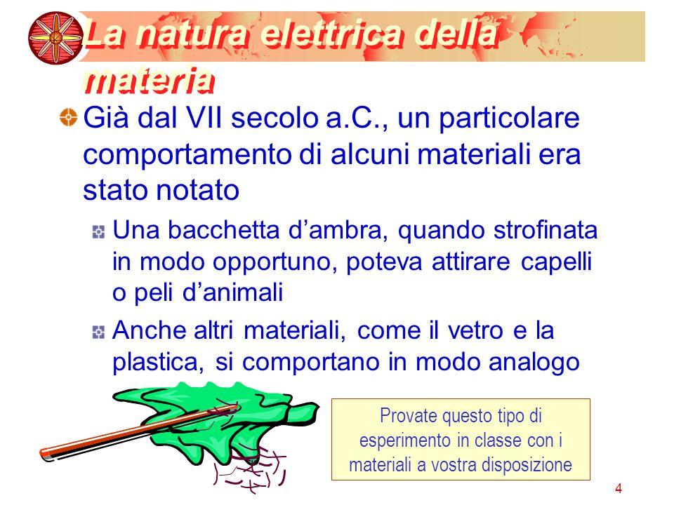 4 La natura elettrica della materia Già dal VII secolo a.C., un particolare comportamento di alcuni materiali era stato notato Una bacchetta dambra, q