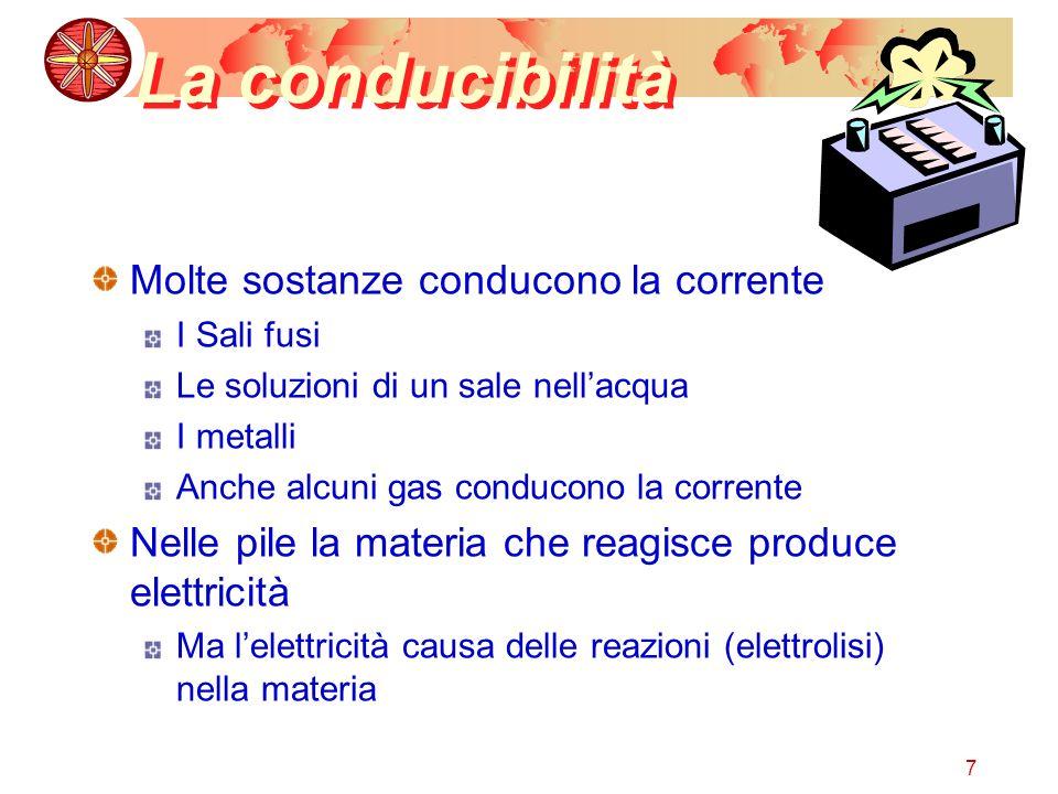 7 La conducibilità Molte sostanze conducono la corrente I Sali fusi Le soluzioni di un sale nellacqua I metalli Anche alcuni gas conducono la corrente Nelle pile la materia che reagisce produce elettricità Ma lelettricità causa delle reazioni (elettrolisi) nella materia