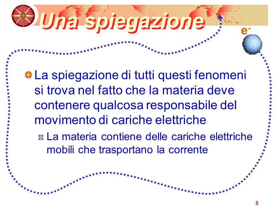 8 Una spiegazione La spiegazione di tutti questi fenomeni si trova nel fatto che la materia deve contenere qualcosa responsabile del movimento di cariche elettriche La materia contiene delle cariche elettriche mobili che trasportano la corrente e-e-