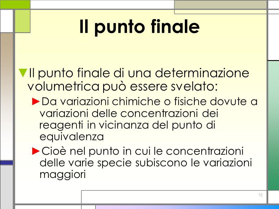 10 Il punto finale Il punto finale di una determinazione volumetrica può essere svelato: Da variazioni chimiche o fisiche dovute a variazioni delle co
