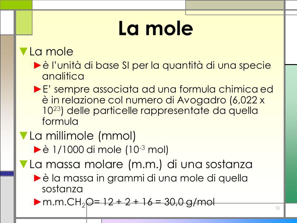 13 La mole è lunità di base SI per la quantità di una specie analitica E sempre associata ad una formula chimica ed è in relazione col numero di Avoga