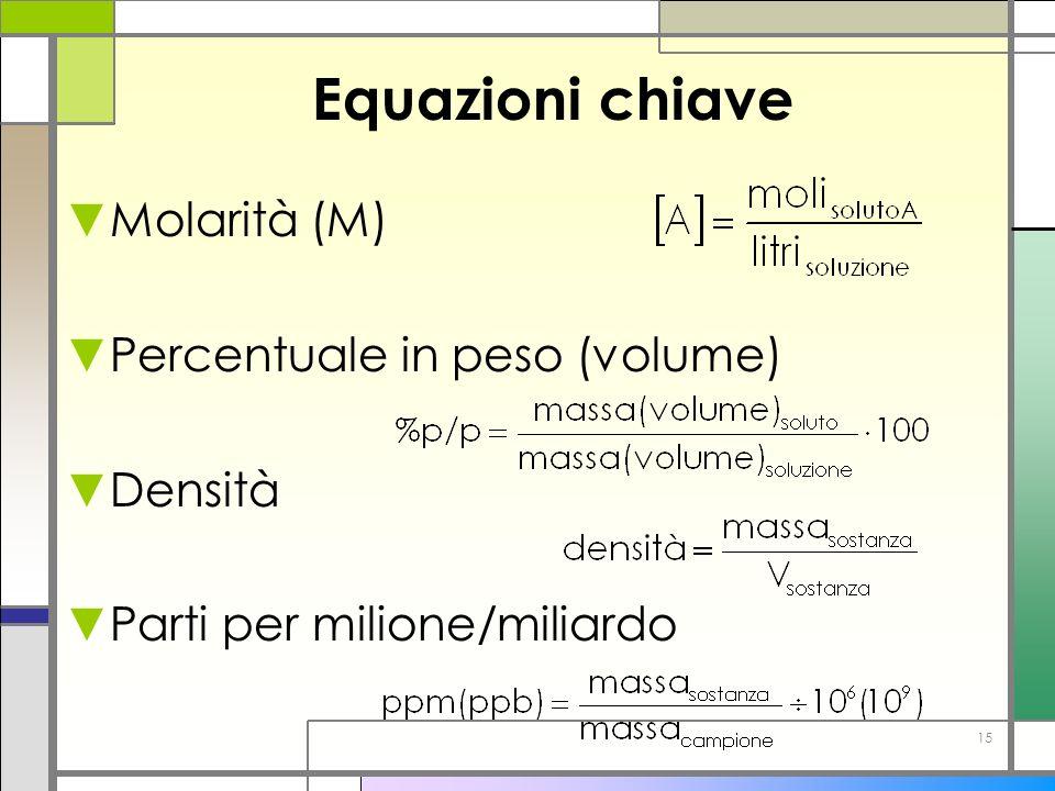 15 Equazioni chiave Molarità (M) Percentuale in peso (volume) Densità Parti per milione/miliardo
