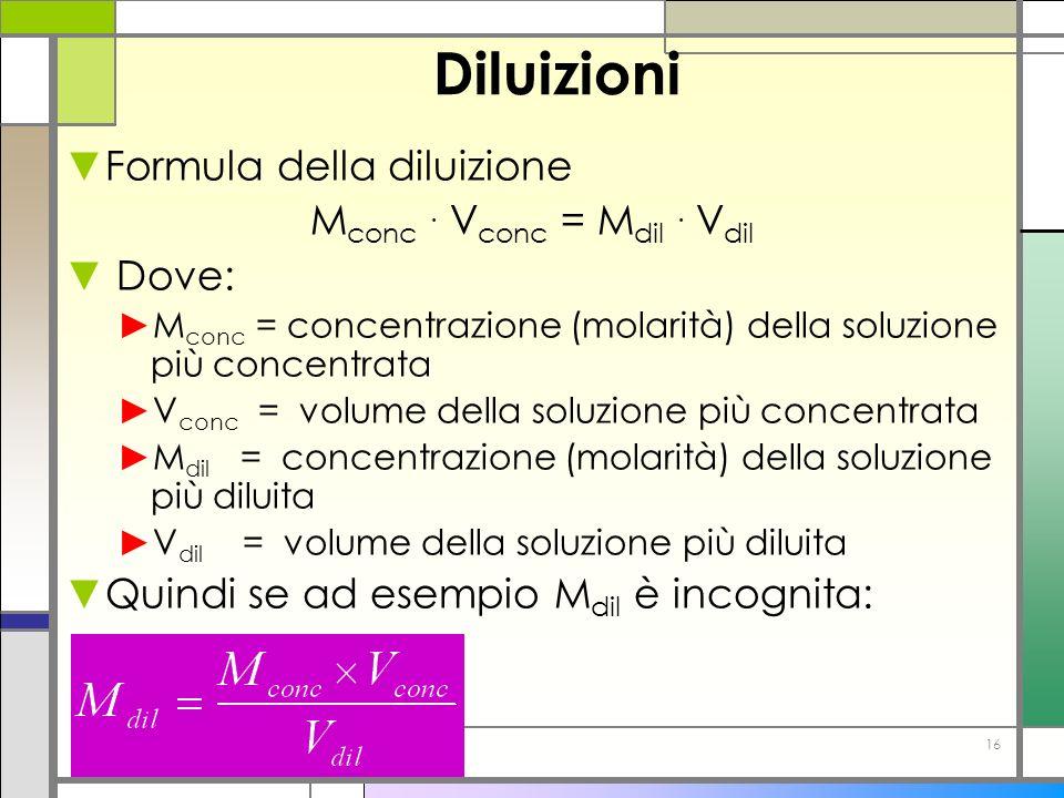 16 Diluizioni Formula della diluizione M conc. V conc = M dil. V dil Dove: M conc = concentrazione (molarità) della soluzione più concentrata V conc =