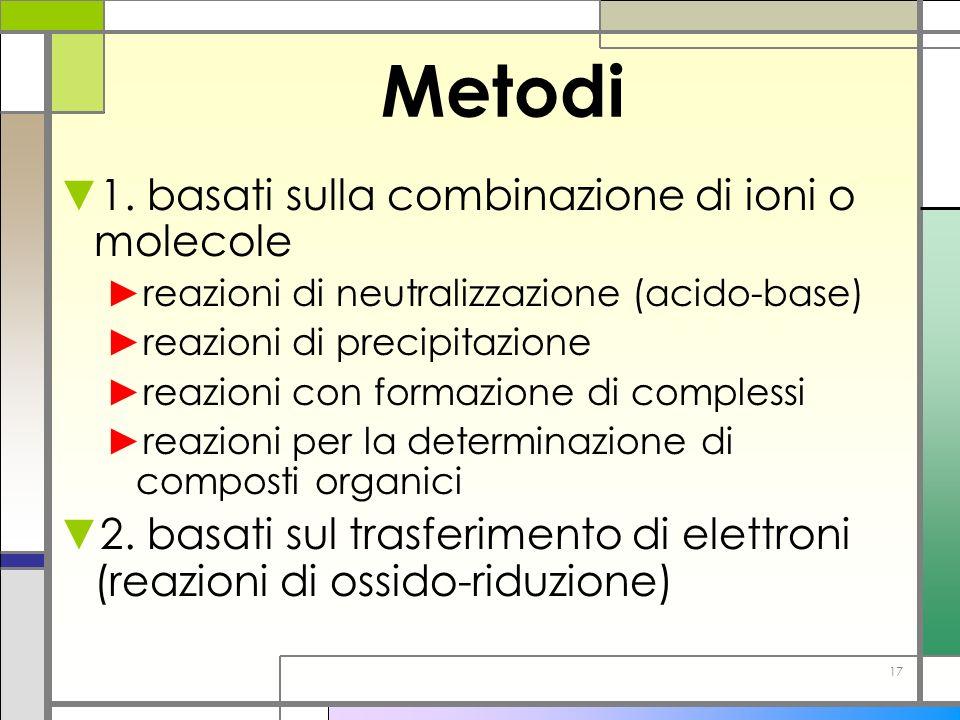 17 Metodi 1. basati sulla combinazione di ioni o molecole reazioni di neutralizzazione (acido-base) reazioni di precipitazione reazioni con formazione