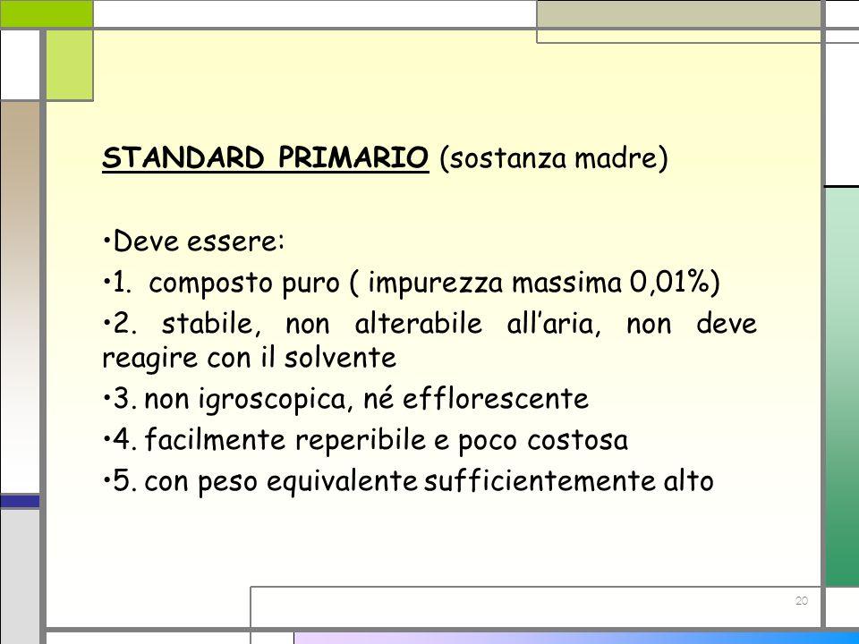 20 STANDARD PRIMARIO (sostanza madre) Deve essere: 1. composto puro ( impurezza massima 0,01%) 2. stabile, non alterabile allaria, non deve reagire co