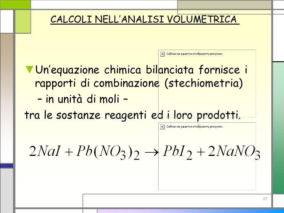 25 CALCOLI NELLANALISI VOLUMETRICA Unequazione chimica bilanciata fornisce i rapporti di combinazione (stechiometria) – in unità di moli – tra le sost