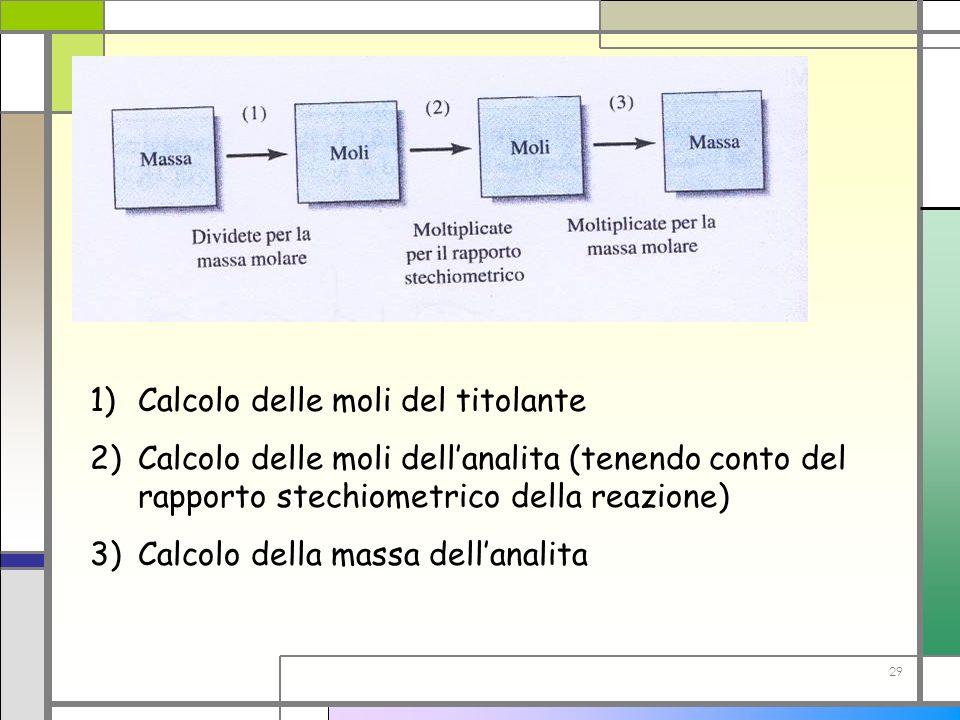 29 1)Calcolo delle moli del titolante 2)Calcolo delle moli dellanalita (tenendo conto del rapporto stechiometrico della reazione) 3)Calcolo della mass