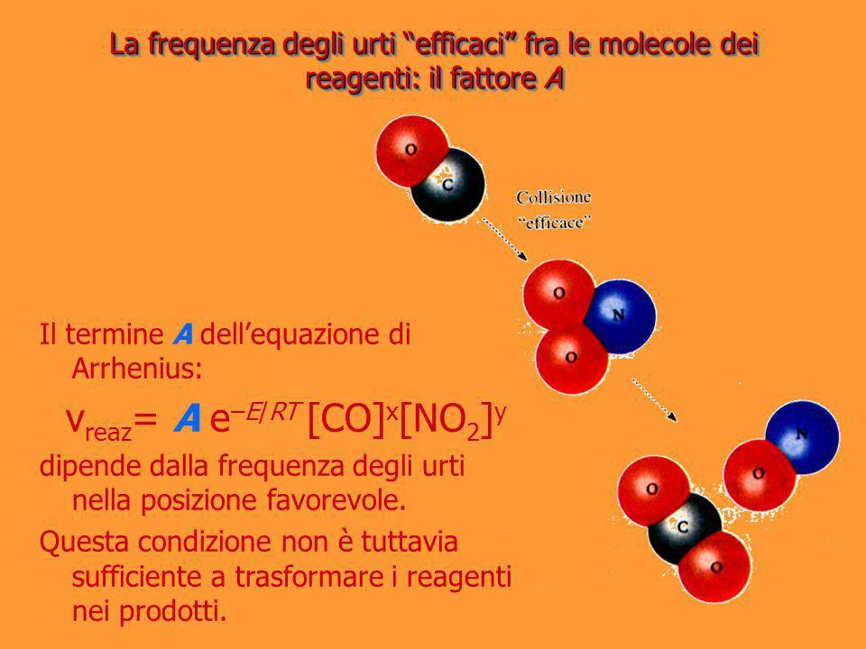 Il termine A dellequazione di Arrhenius: v reaz = A e –E/RT [CO] x [NO 2 ] y dipende dalla frequenza degli urti nella posizione favorevole. Questa con