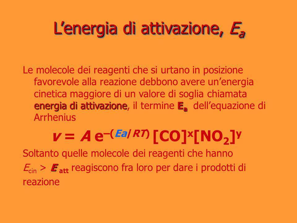 Lenergia di attivazione, E a energia di attivazioneE a Le molecole dei reagenti che si urtano in posizione favorevole alla reazione debbono avere unen