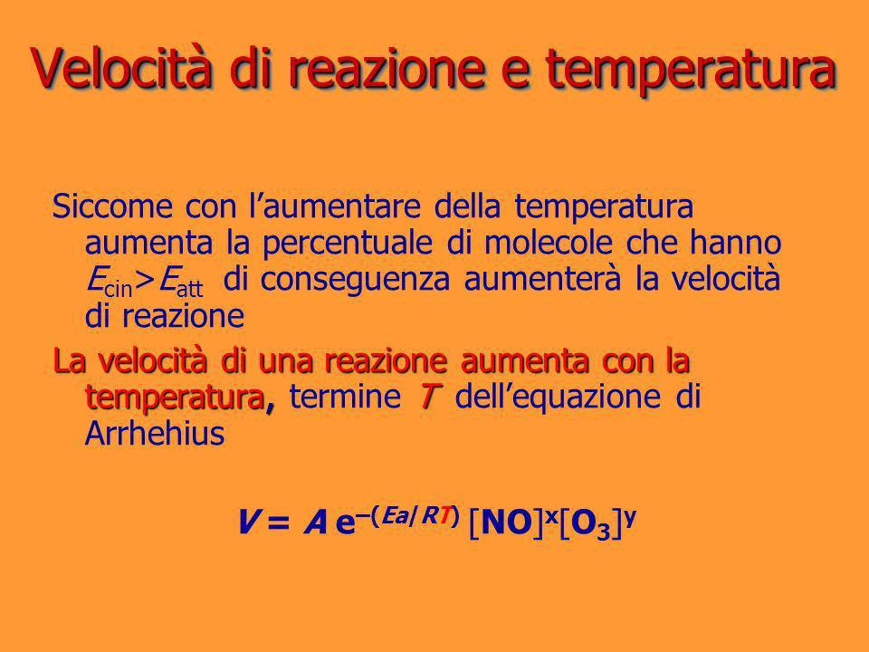 Velocità di reazione e temperatura Siccome con laumentare della temperatura aumenta la percentuale di molecole che hanno E cin >E att di conseguenza a