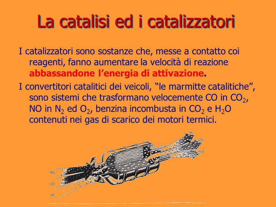 I catalizzatori sono sostanze che, messe a contatto coi reagenti, fanno aumentare la velocità di reazione abbassandone lenergia di attivazione. I conv