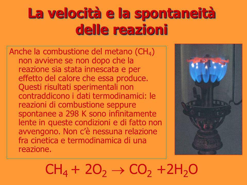 Anche la combustione del metano (CH 4 ) non avviene se non dopo che la reazione sia stata innescata e per effetto del calore che essa produce. Questi
