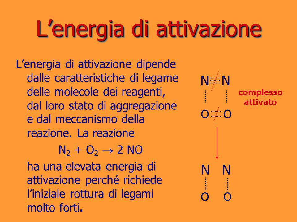 O Lenergia di attivazione Lenergia di attivazione dipende dalle caratteristiche di legame delle molecole dei reagenti, dal loro stato di aggregazione