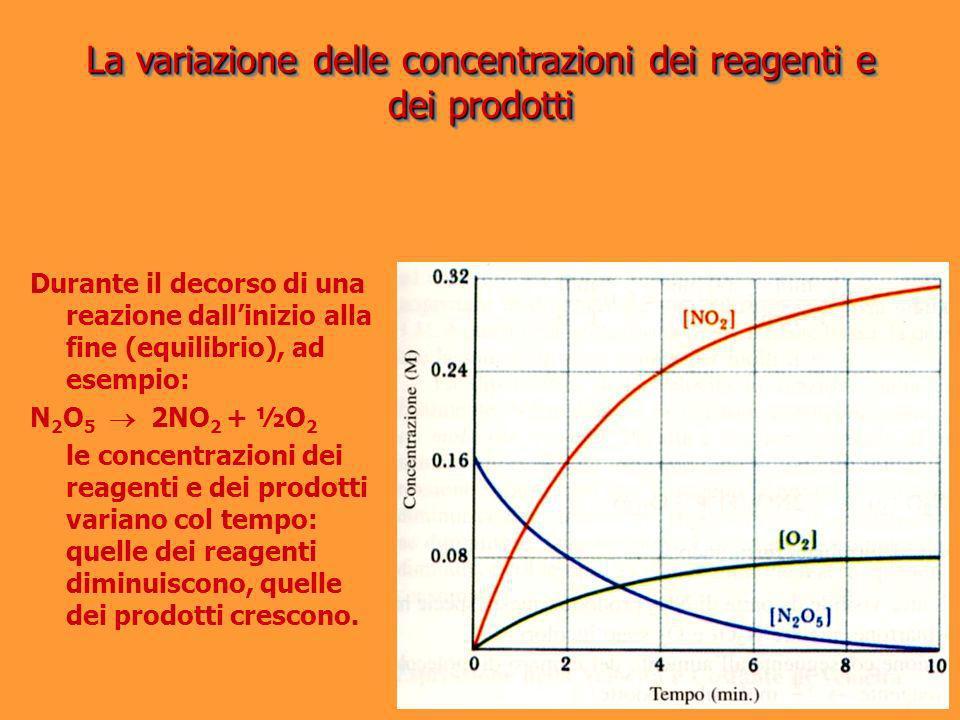 Durante il decorso di una reazione dallinizio alla fine (equilibrio), ad esempio: N 2 O 5 2NO 2 + ½O 2 le concentrazioni dei reagenti e dei prodotti v