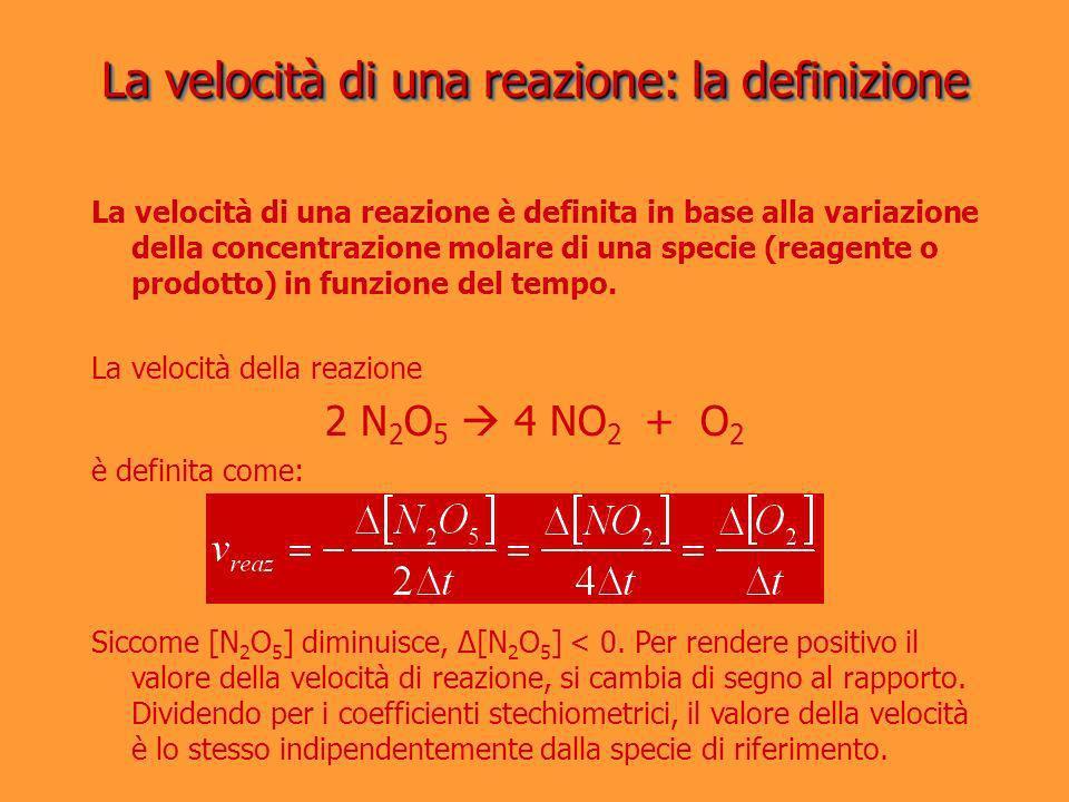 La velocità di una reazione: la definizione La velocità di una reazione è definita in base alla variazione della concentrazione molare di una specie (