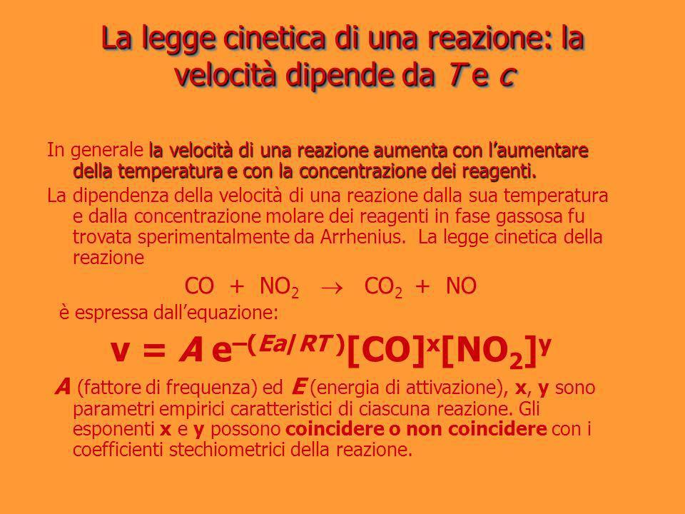 La legge cinetica di una reazione: la velocità dipende da T e c la velocità di una reazione aumenta con laumentare della temperatura e con la concentr