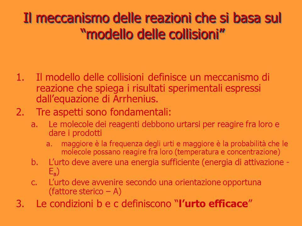 Il meccanismo delle reazioni che si basa sul modello delle collisioni 1.Il modello delle collisioni definisce un meccanismo di reazione che spiega i r