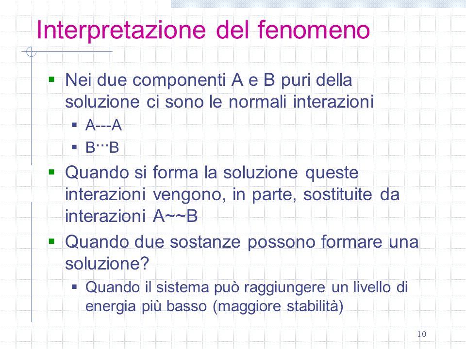10 Interpretazione del fenomeno Nei due componenti A e B puri della soluzione ci sono le normali interazioni A---A B … B Quando si forma la soluzione