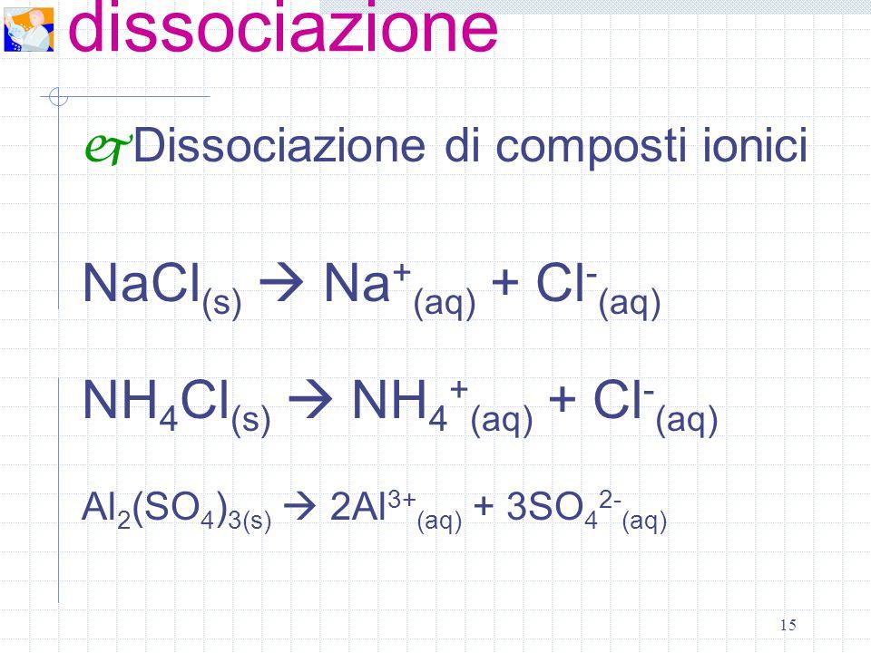 15 Esempi di dissociazione Dissociazione di composti ionici NaCl (s) Na + (aq) + Cl - (aq) NH 4 Cl (s) NH 4 + (aq) + Cl - (aq) Al 2 (SO 4 ) 3(s) 2Al 3