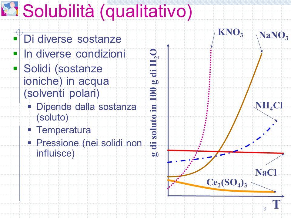 8 Solubilità (qualitativo) Di diverse sostanze In diverse condizioni Solidi (sostanze ioniche) in acqua (solventi polari) Dipende dalla sostanza (solu