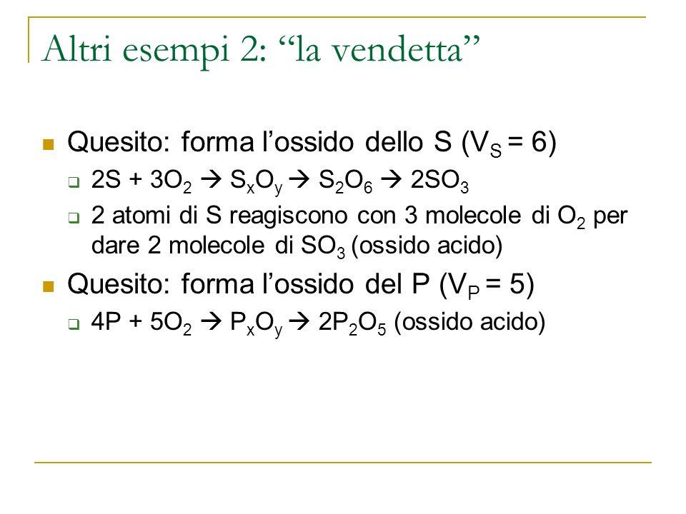 Altri esempi 2: la vendetta Quesito: forma lossido dello S (V S = 6) 2S + 3O 2 S x O y S 2 O 6 2SO 3 2 atomi di S reagiscono con 3 molecole di O 2 per dare 2 molecole di SO 3 (ossido acido) Quesito: forma lossido del P (V P = 5) 4P + 5O 2 P x O y 2P 2 O 5 (ossido acido)