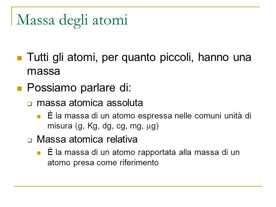 Massa degli atomi Tutti gli atomi, per quanto piccoli, hanno una massa Possiamo parlare di: massa atomica assoluta È la massa di un atomo espressa nelle comuni unità di misura (g, Kg, dg, cg, mg, g) Massa atomica relativa È la massa di un atomo rapportata alla massa di un atomo presa come riferimento