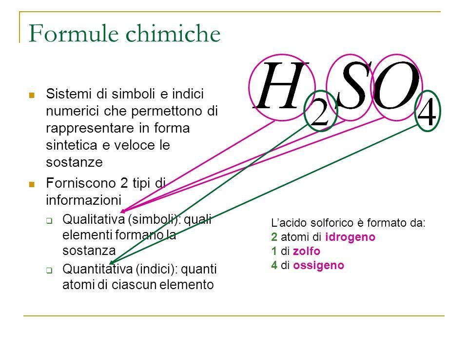 Formule chimiche Sistemi di simboli e indici numerici che permettono di rappresentare in forma sintetica e veloce le sostanze Forniscono 2 tipi di informazioni Qualitativa (simboli): quali elementi formano la sostanza Quantitativa (indici): quanti atomi di ciascun elemento Lacido solforico è formato da: 2 atomi di idrogeno 1 di zolfo 4 di ossigeno