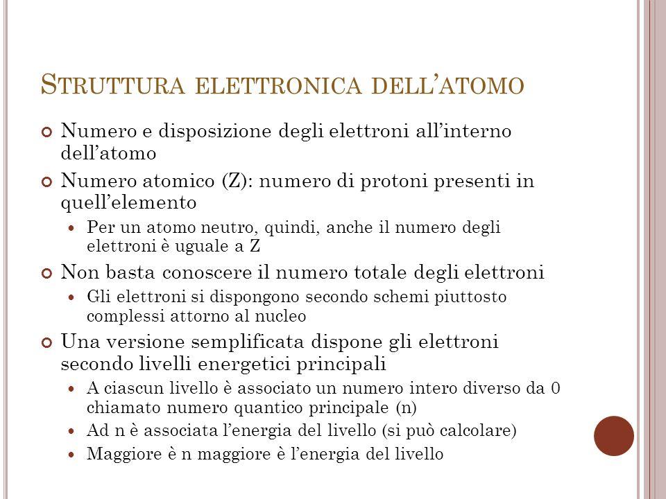 S TRUTTURA ELETTRONICA DELL ATOMO Numero e disposizione degli elettroni allinterno dellatomo Numero atomico (Z): numero di protoni presenti in quellelemento Per un atomo neutro, quindi, anche il numero degli elettroni è uguale a Z Non basta conoscere il numero totale degli elettroni Gli elettroni si dispongono secondo schemi piuttosto complessi attorno al nucleo Una versione semplificata dispone gli elettroni secondo livelli energetici principali A ciascun livello è associato un numero intero diverso da 0 chiamato numero quantico principale (n) Ad n è associata lenergia del livello (si può calcolare) Maggiore è n maggiore è lenergia del livello