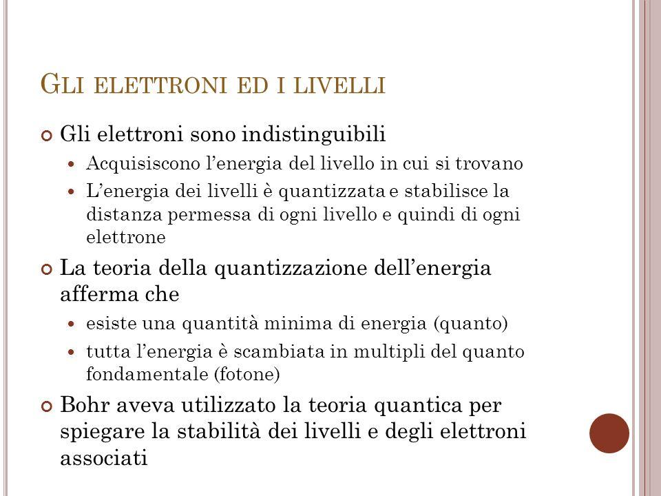 G LI ELETTRONI ED I LIVELLI Gli elettroni sono indistinguibili Acquisiscono lenergia del livello in cui si trovano Lenergia dei livelli è quantizzata e stabilisce la distanza permessa di ogni livello e quindi di ogni elettrone La teoria della quantizzazione dellenergia afferma che esiste una quantità minima di energia (quanto) tutta lenergia è scambiata in multipli del quanto fondamentale (fotone) Bohr aveva utilizzato la teoria quantica per spiegare la stabilità dei livelli e degli elettroni associati