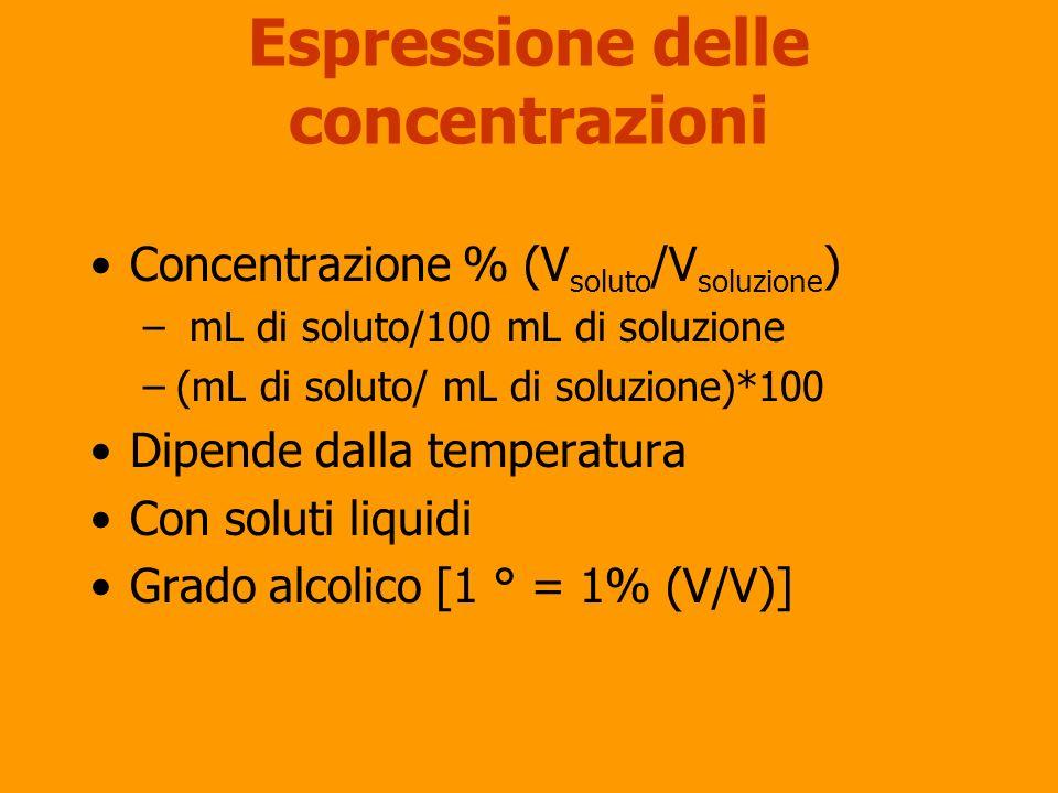 Espressione delle concentrazioni Concentrazione % (V soluto /V soluzione ) – mL di soluto/100 mL di soluzione –(mL di soluto/ mL di soluzione)*100 Dip