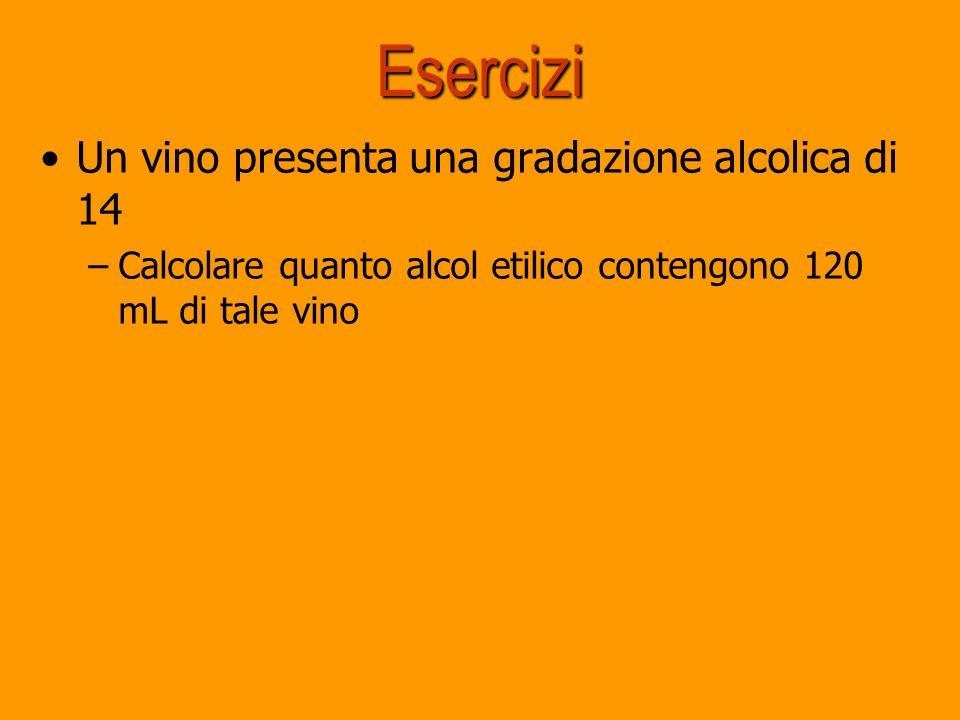 Esercizi Un vino presenta una gradazione alcolica di 14 –Calcolare quanto alcol etilico contengono 120 mL di tale vino